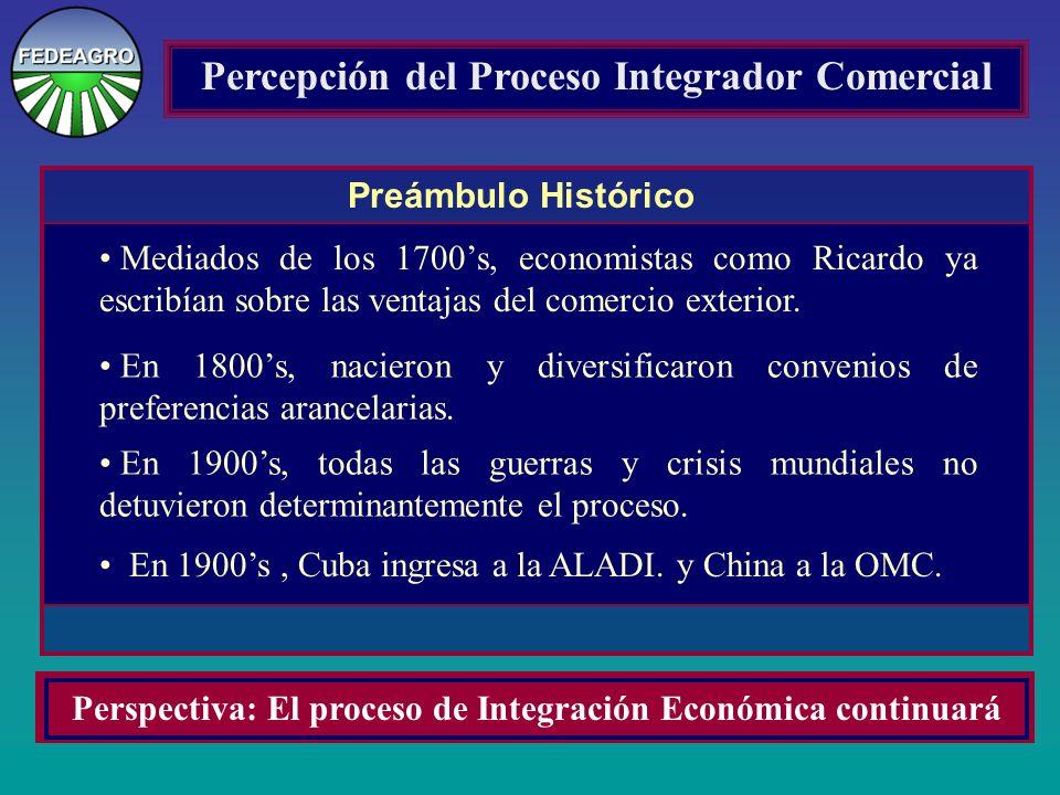 Percepción del Proceso Integrador Comercial En 1800s, nacieron y diversificaron convenios de preferencias arancelarias.