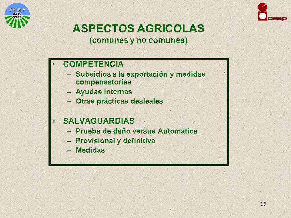 15 COMPETENCIA –Subsidios a la exportación y medidas compensatorias –Ayudas internas –Otras prácticas desleales SALVAGUARDIAS –Prueba de daño versus A