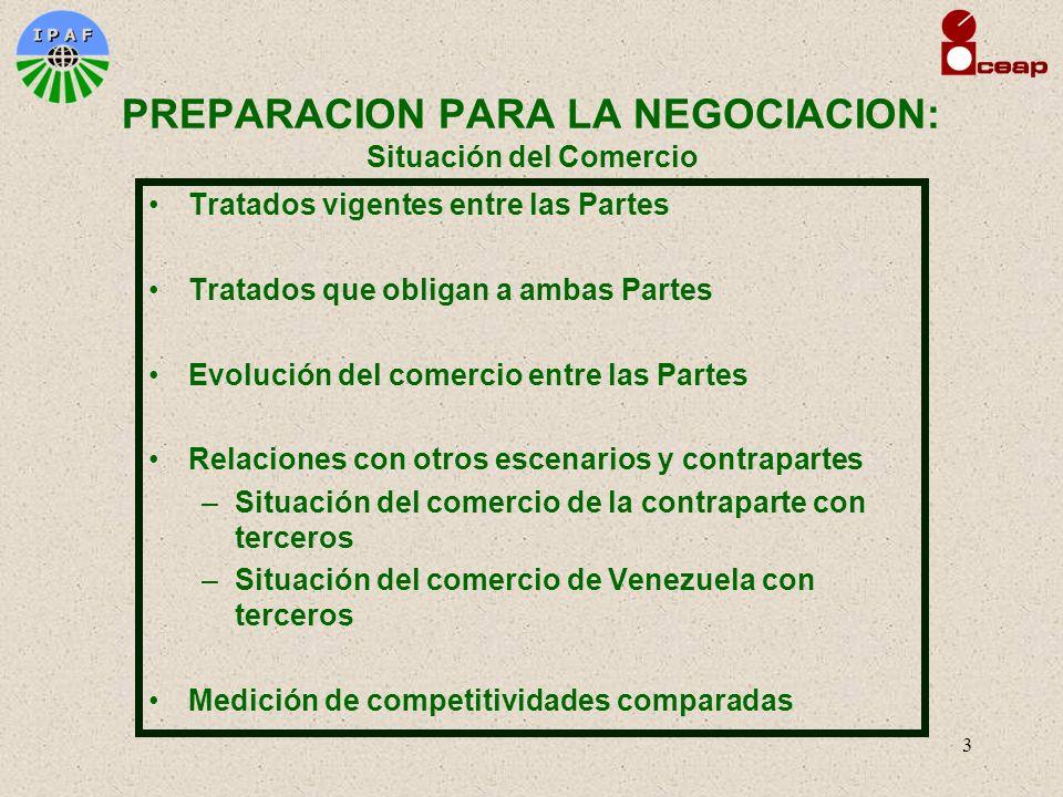 3 Tratados vigentes entre las Partes Tratados que obligan a ambas Partes Evolución del comercio entre las Partes Relaciones con otros escenarios y con