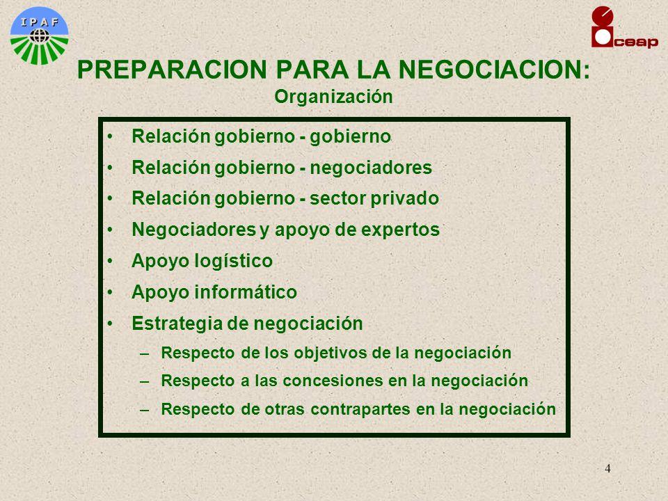4 Relación gobierno - gobierno Relación gobierno - negociadores Relación gobierno - sector privado Negociadores y apoyo de expertos Apoyo logístico Ap