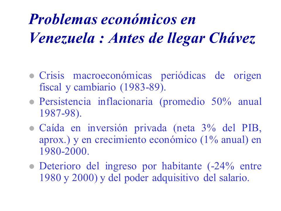 Problemas económicos en Venezuela : Antes de llegar Chávez l Crisis macroeconómicas periódicas de origen fiscal y cambiario (1983-89).
