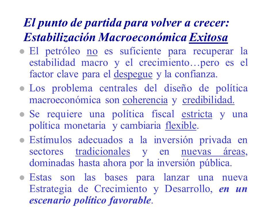 El punto de partida para volver a crecer: Estabilización Macroeconómica Exitosa l El petróleo no es suficiente para recuperar la estabilidad macro y el crecimiento…pero es el factor clave para el despegue y la confianza.