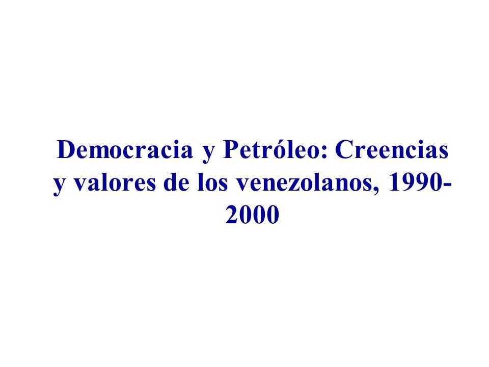 Democracia y Petróleo: Creencias y valores de los venezolanos, 1990- 2000