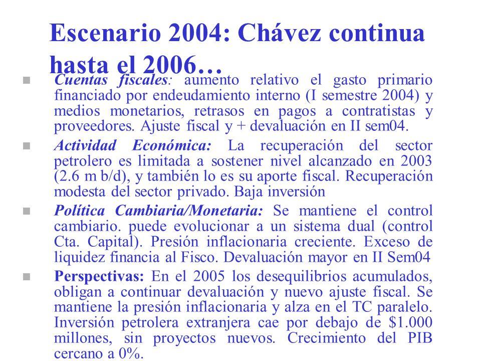 Escenario 2004: Chávez continua hasta el 2006… n Cuentas fiscales: aumento relativo el gasto primario financiado por endeudamiento interno (I semestre 2004) y medios monetarios, retrasos en pagos a contratistas y proveedores.