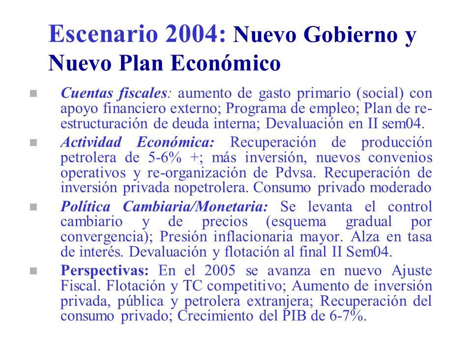 Escenario 2004: Nuevo Gobierno y Nuevo Plan Económico n Cuentas fiscales: aumento de gasto primario (social) con apoyo financiero externo; Programa de empleo; Plan de re- estructuración de deuda interna; Devaluación en II sem04.