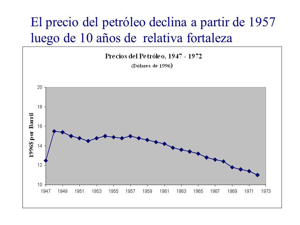 El precio del petróleo declina a partir de 1957 luego de 10 años de relativa fortaleza