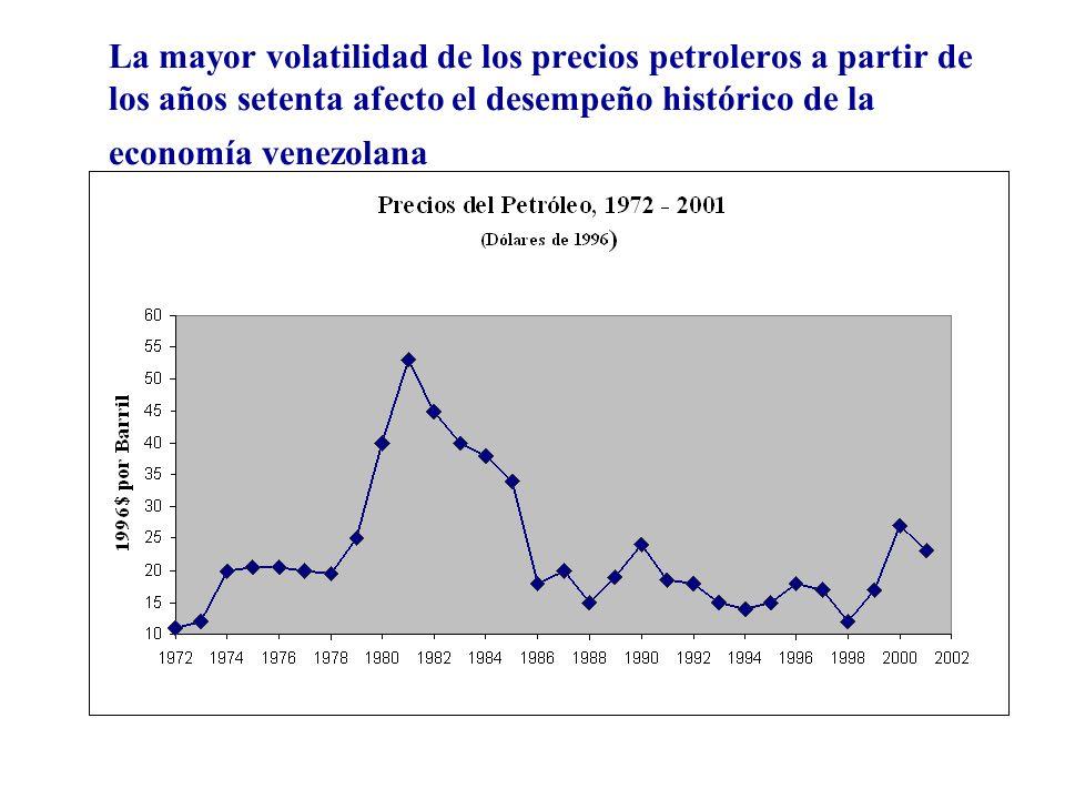 La mayor volatilidad de los precios petroleros a partir de los años setenta afecto el desempeño histórico de la economía venezolana