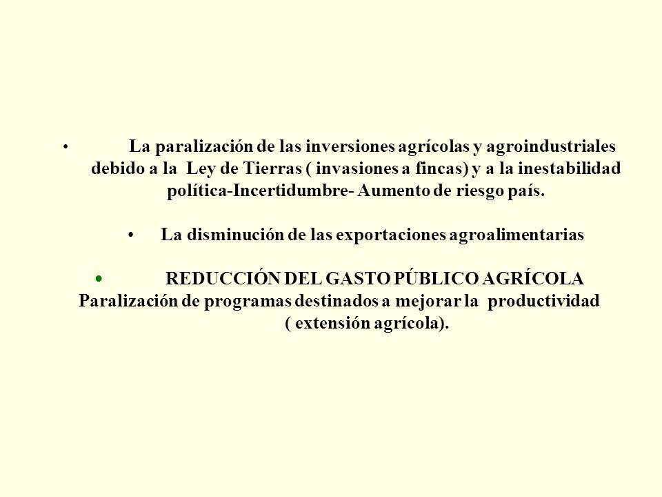 La paralización de las inversiones agrícolas y agroindustriales debido a la Ley de Tierras ( invasiones a fincas) y a la inestabilidad política-Incert