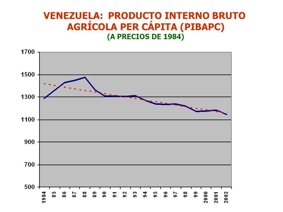 VENEZUELA: PRODUCTO INTERNO BRUTO AGRÍCOLA PER CÁPITA (PIBAPC) (A PRECIOS DE 1984)