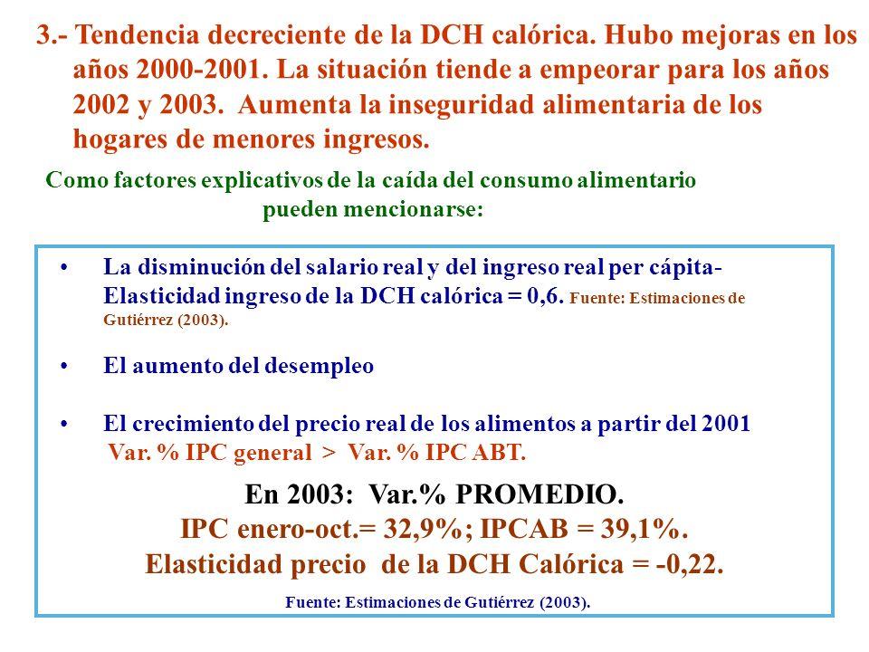3.- Tendencia decreciente de la DCH calórica. Hubo mejoras en los años 2000-2001. La situación tiende a empeorar para los años 2002 y 2003. Aumenta la