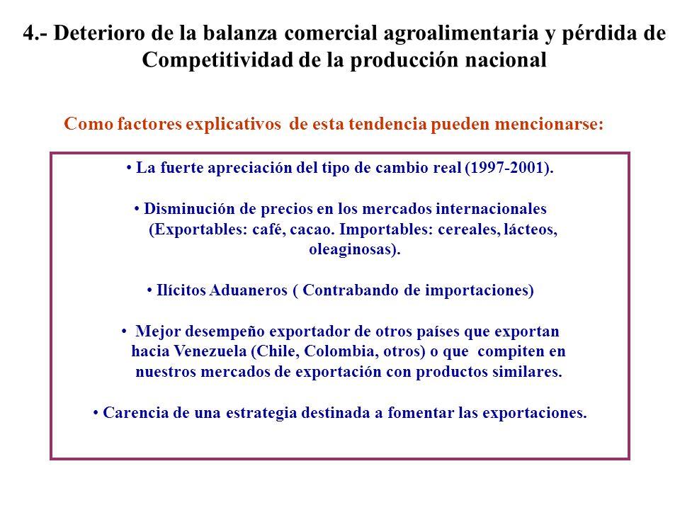 4.- Deterioro de la balanza comercial agroalimentaria y pérdida de Competitividad de la producción nacional Como factores explicativos de esta tendenc