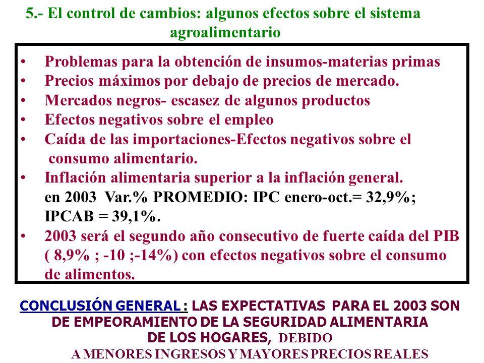 5.- El control de cambios: algunos efectos sobre el sistema agroalimentario Problemas para la obtención de insumos-materias primas Precios máximos por