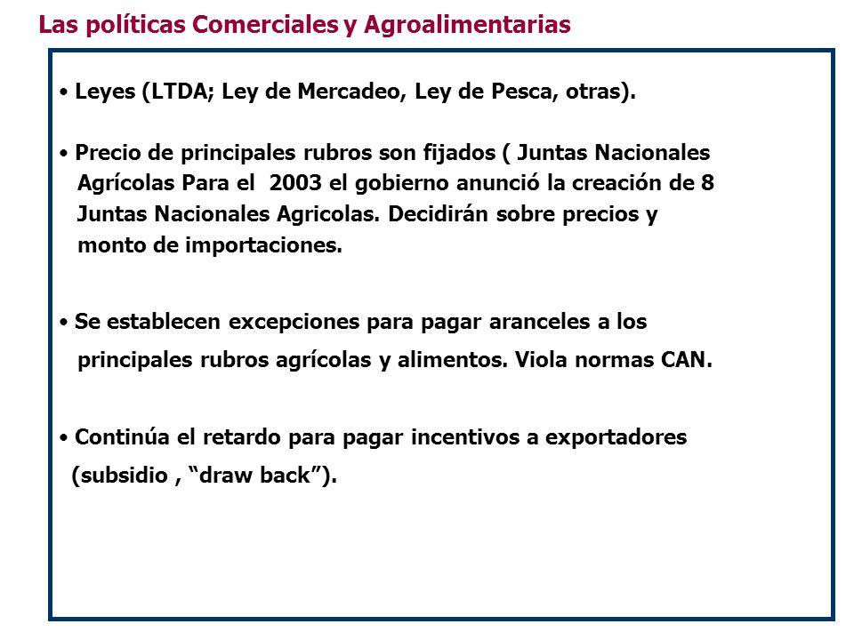 Las políticas Comerciales y Agroalimentarias Leyes (LTDA; Ley de Mercadeo, Ley de Pesca, otras). Precio de principales rubros son fijados ( Juntas Nac