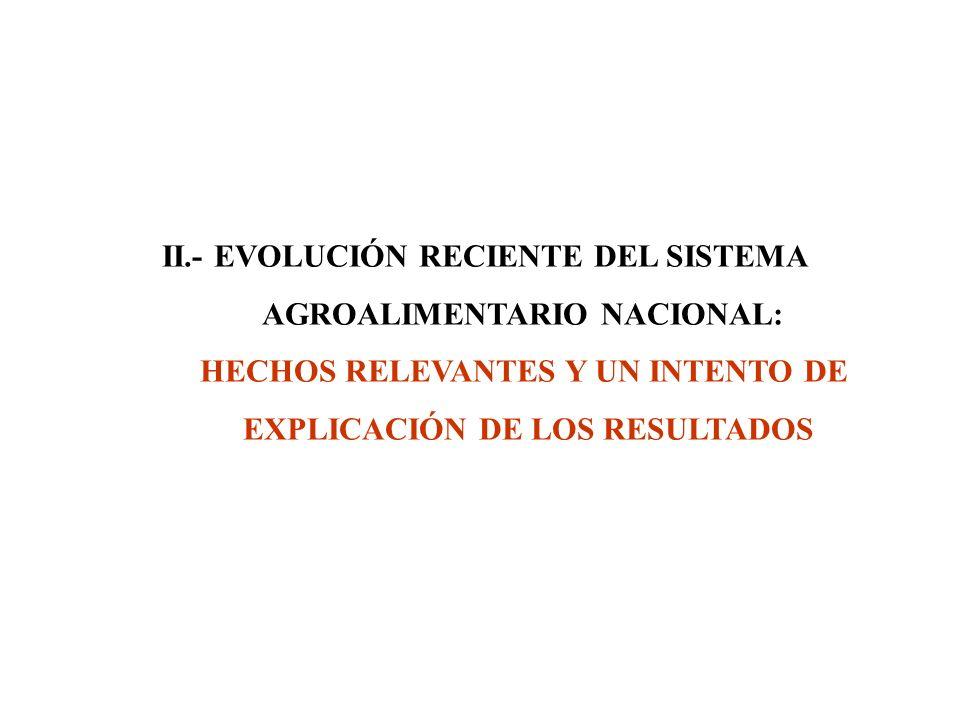 II.- EVOLUCIÓN RECIENTE DEL SISTEMA AGROALIMENTARIO NACIONAL: HECHOS RELEVANTES Y UN INTENTO DE EXPLICACIÓN DE LOS RESULTADOS