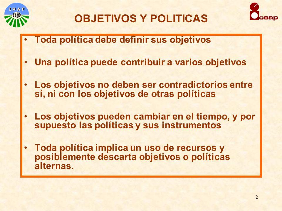 13 Políticas Agrícolas Diferentes