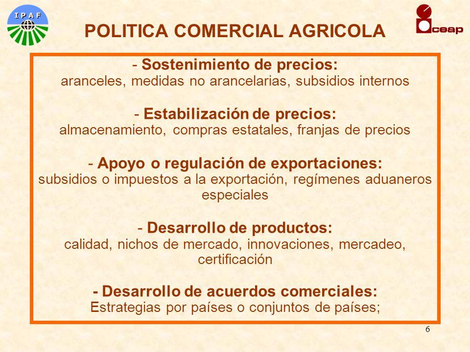 6 - Sostenimiento de precios: aranceles, medidas no arancelarias, subsidios internos - Estabilización de precios: almacenamiento, compras estatales, franjas de precios - Apoyo o regulación de exportaciones: subsidios o impuestos a la exportación, regímenes aduaneros especiales - Desarrollo de productos: calidad, nichos de mercado, innovaciones, mercadeo, certificación - Desarrollo de acuerdos comerciales: Estrategias por países o conjuntos de países; POLITICA COMERCIAL AGRICOLA