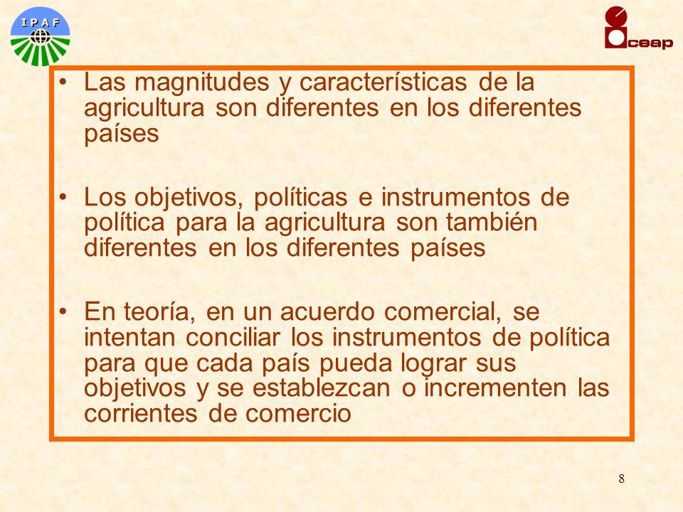 8 Las magnitudes y características de la agricultura son diferentes en los diferentes países Los objetivos, políticas e instrumentos de política para la agricultura son también diferentes en los diferentes países En teoría, en un acuerdo comercial, se intentan conciliar los instrumentos de política para que cada país pueda lograr sus objetivos y se establezcan o incrementen las corrientes de comercio