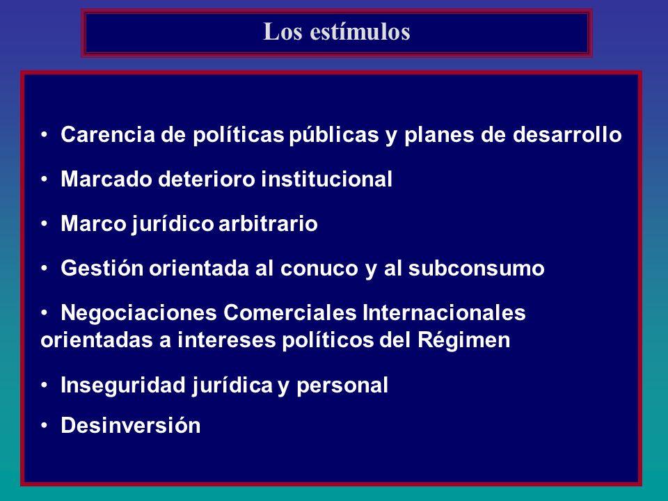 Marco jurídico arbitrario Inseguridad jurídica y personal Desinversión Marcado deterioro institucional Carencia de políticas públicas y planes de desa