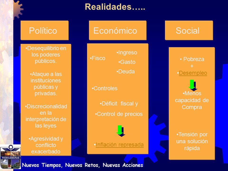 Nuevos Tiempos, Nuevos Retos, Nuevas Acciones Realidades…..