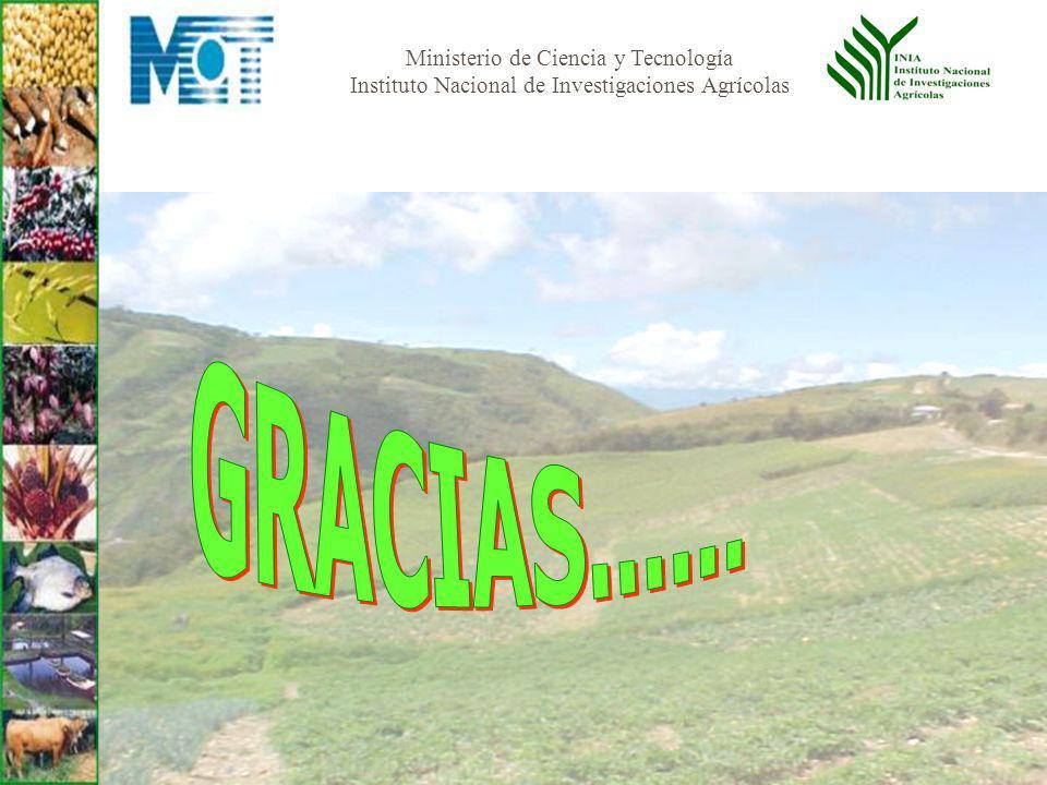 Ministerio de Ciencia y Tecnología Instituto Nacional de Investigaciones Agrícolas