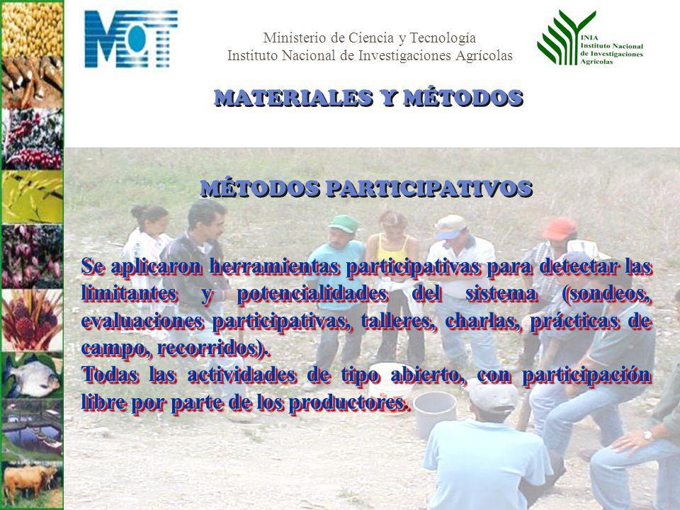 Ministerio de Ciencia y Tecnología Instituto Nacional de Investigaciones Agrícolas Se aplicaron herramientas participativas para detectar las limitantes y potencialidades del sistema (sondeos, evaluaciones participativas, talleres, charlas, prácticas de campo, recorridos).