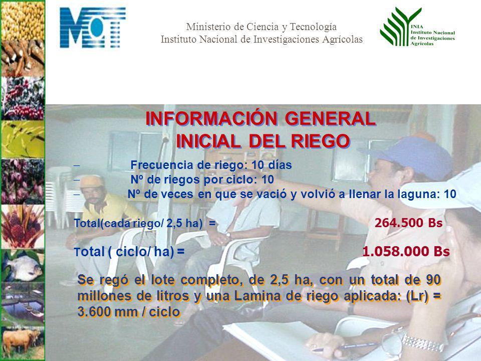 Ministerio de Ciencia y Tecnología Instituto Nacional de Investigaciones Agrícolas INFORMACIÓN GENERAL INICIAL DEL RIEGO INFORMACIÓN GENERAL INICIAL D