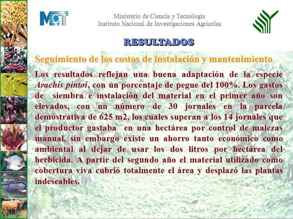Ministerio de Ciencia y Tecnología Instituto Nacional de Investigaciones Agrícolas Seguimiento de los costos de instalación y mantenimiento Los result
