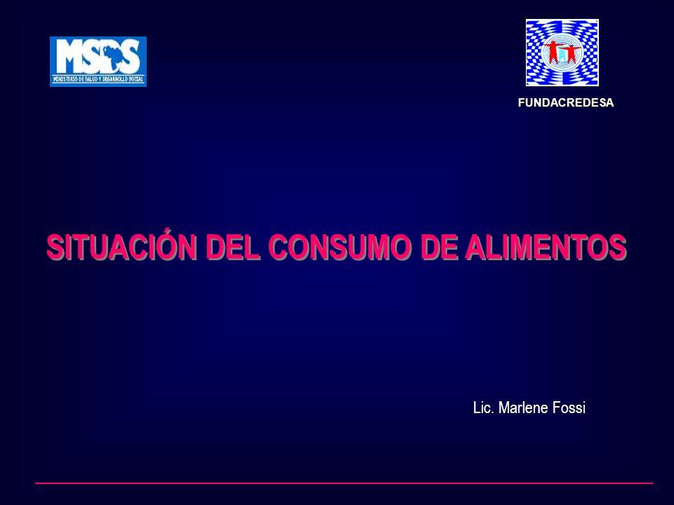 SITUACIÓN DEL CONSUMO DE ALIMENTOS Lic. Marlene Fossi FUNDACREDESA