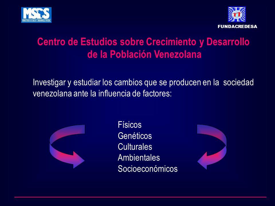 Centro de Estudios sobre Crecimiento y Desarrollo de la Población Venezolana Investigar y estudiar los cambios que se producen en la sociedad venezola