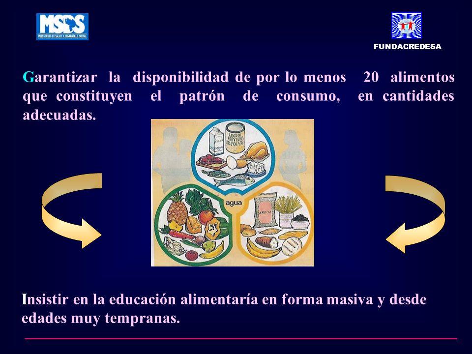 FUNDACREDESA Garantizar la disponibilidad de por lo menos 20 alimentos que constituyen el patrón de consumo, en cantidades adecuadas. Insistir en la e
