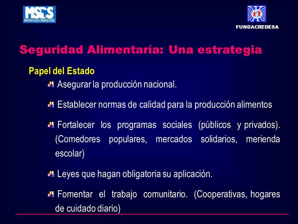 Asegurar la producción nacional.
