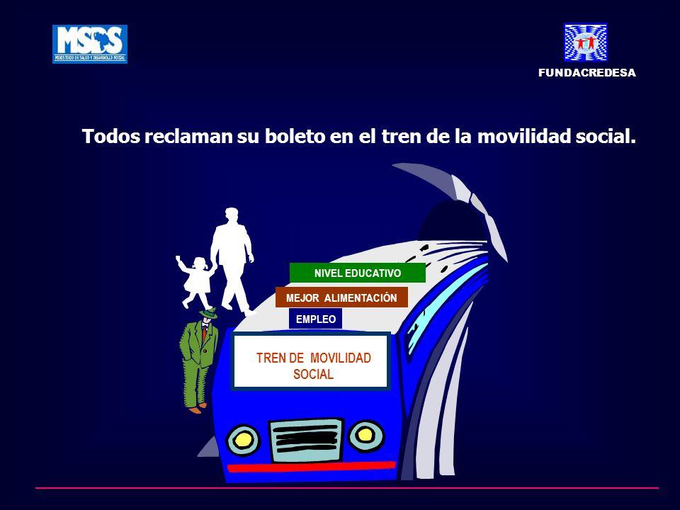 TREN DE MOVILIDAD SOCIAL NIVEL EDUCATIVO MEJOR ALIMENTACIÓN Todos reclaman su boleto en el tren de la movilidad social. EMPLEO FUNDACREDESA