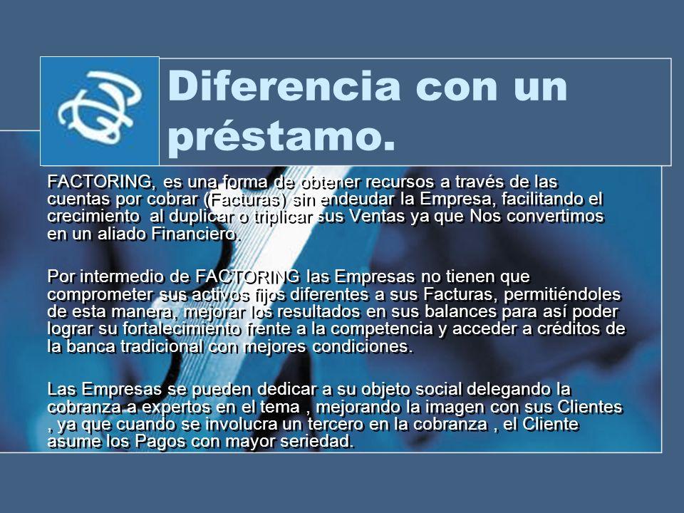 Diferencia con un préstamo. FACTORING, es una forma de obtener recursos a través de las cuentas por cobrar (Facturas) sin endeudar la Empresa, facilit