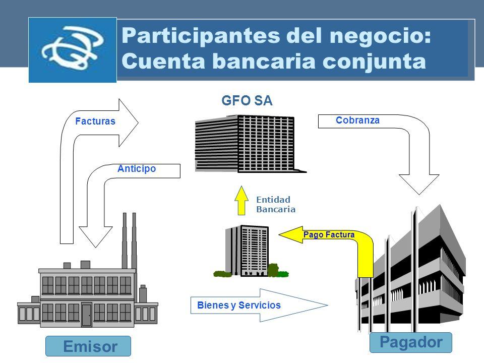 Facturas Cobranza GFO SA Pagador Bienes y Servicios Anticipo Pago Factura Entidad Bancaria Participantes del negocio: Cuenta bancaria conjunta Emisor