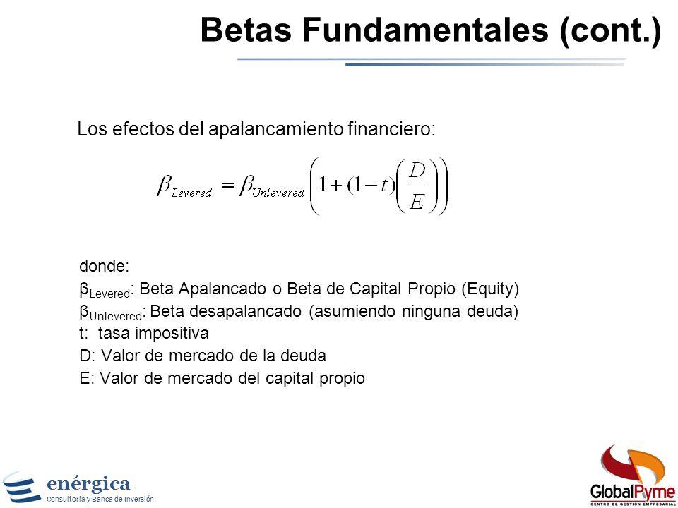 enérgica Consultoría y Banca de Inversión Betas Fundamentales (cont.) Los determinantes de los Betas son: –El producto o servicio: al valor del Beta d