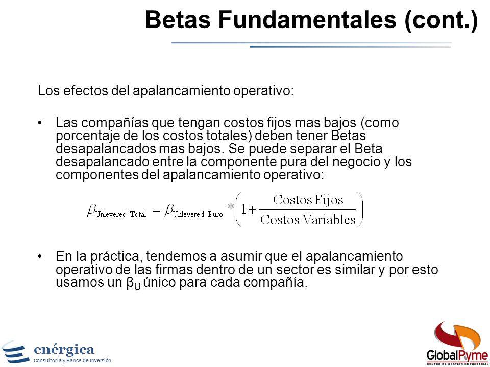 enérgica Consultoría y Banca de Inversión Betas y Apalancamiento Debt RatioD/E RatioBetaKe 0% 0.3514.29% 10%11.11%0.3814.47% 20%25%0.4114.69% 30%42.86