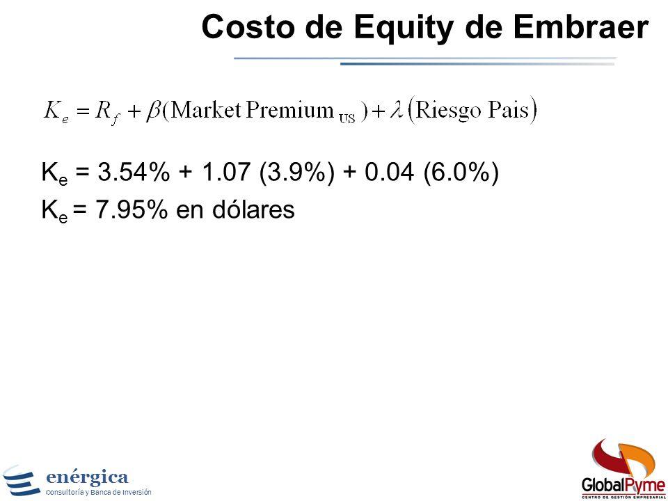 enérgica Consultoría y Banca de Inversión Estimando Lambdas Método de Ingresos : % ingresos domésticos firma / % ingresos domésticos firma promedio Po