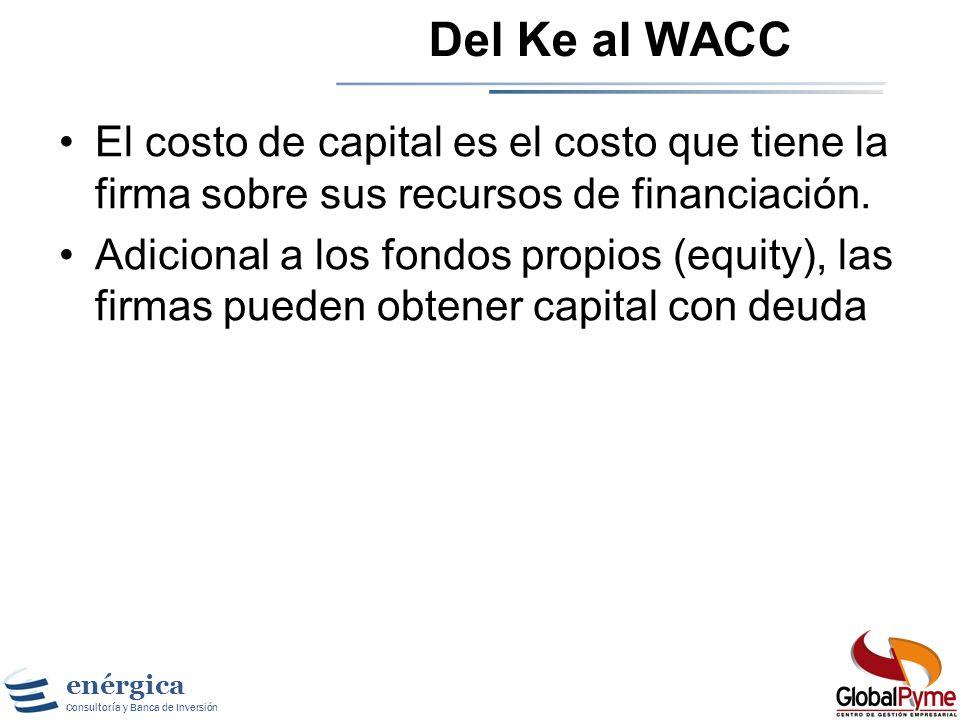 enérgica Consultoría y Banca de Inversión Costo de Equity de Embraer K e = 3.54% + 1.07 (3.9%) + 0.04 (6.0%) K e = 7.95% en dólares
