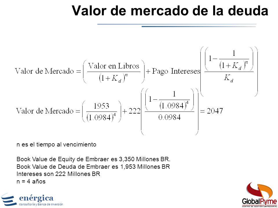 enérgica Consultoría y Banca de Inversión Ponderaciones en el Costo de Capital Los pesos utilizados en el cálculo deben ser valores de mercado El valo