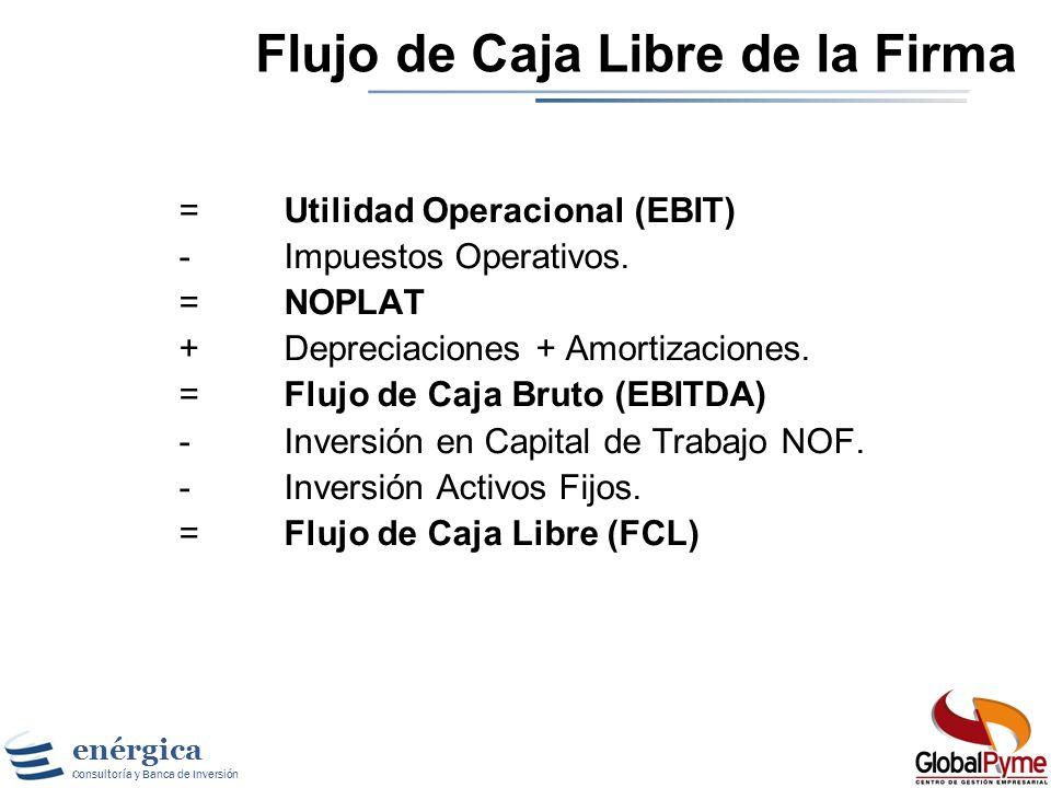 enérgica Consultoría y Banca de Inversión Midiendo los Flujos de Caja Los flujos de caja se pueden medir así: Todos los Proveedores de Capital EBIT (1