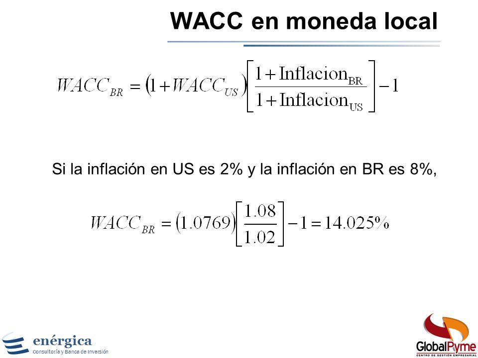 enérgica Consultoría y Banca de Inversión Costo de Capital de Embraer WACC = 7.95% (0.84) + 9.54% (1-.34) (0.16)) WACC = 7.69% en dólares Market Value
