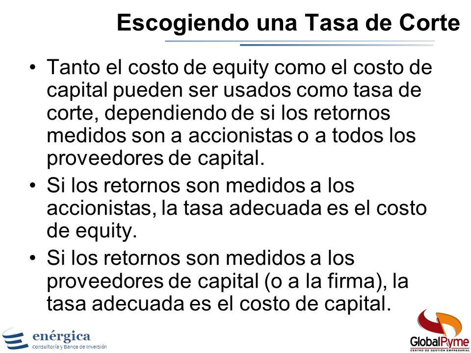enérgica Consultoría y Banca de Inversión WACC en moneda local Si la inflación en US es 2% y la inflación en BR es 8%,