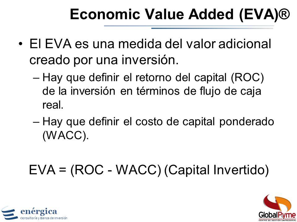 enérgica Consultoría y Banca de Inversión Herramientas de Gestión Financiera EVA ®