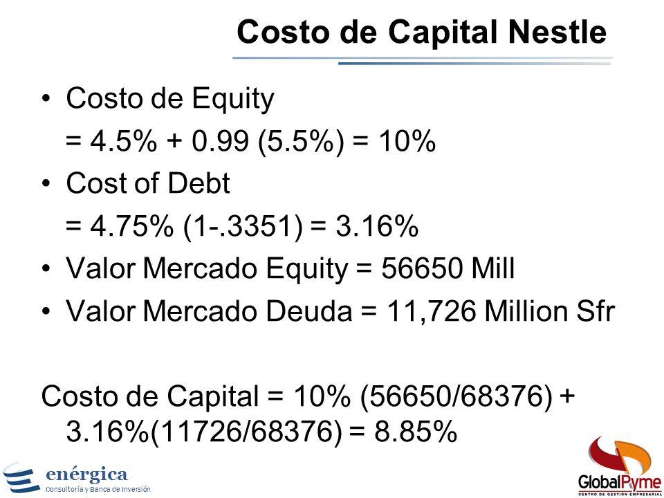 enérgica Consultoría y Banca de Inversión EVA para Nestle en 1995 Retorno sobre Capital (ROC) –Utilidad Operacional después de Impuestos = 5665 Mill S