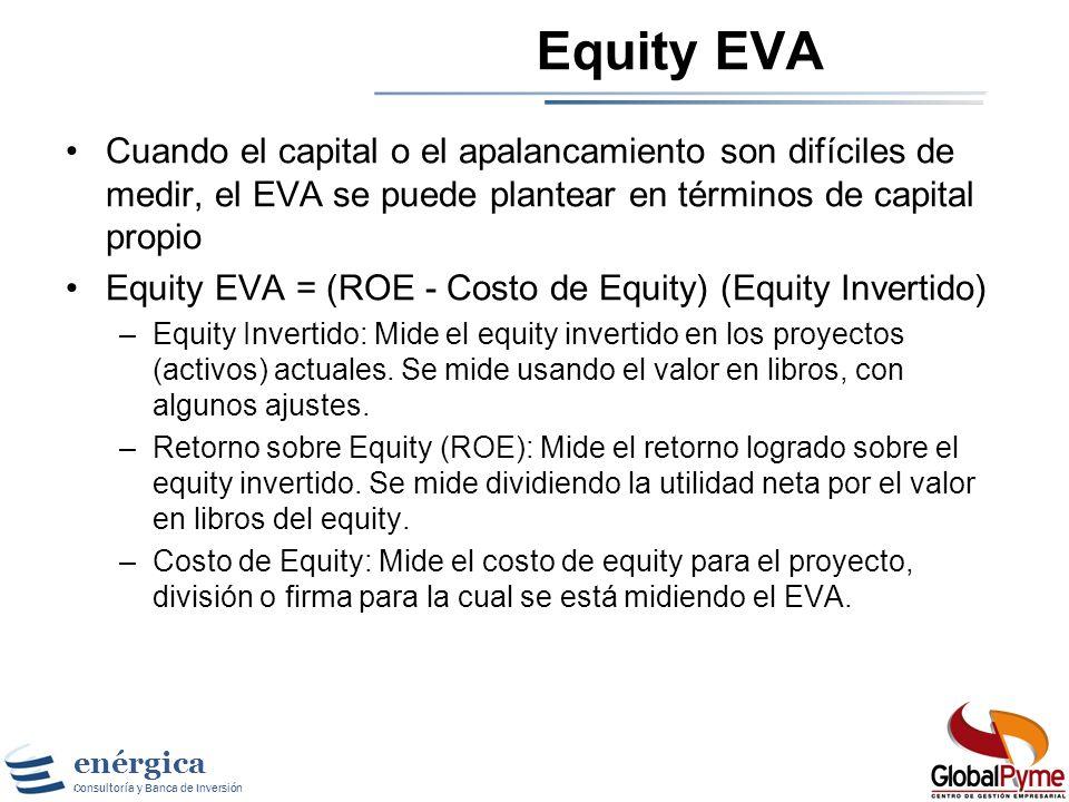 enérgica Consultoría y Banca de Inversión Estimando el EVA de Nestle Capital Invertido = 29500 Mill Sfr Returno sobre Capital = 12.77% Costo de Capita