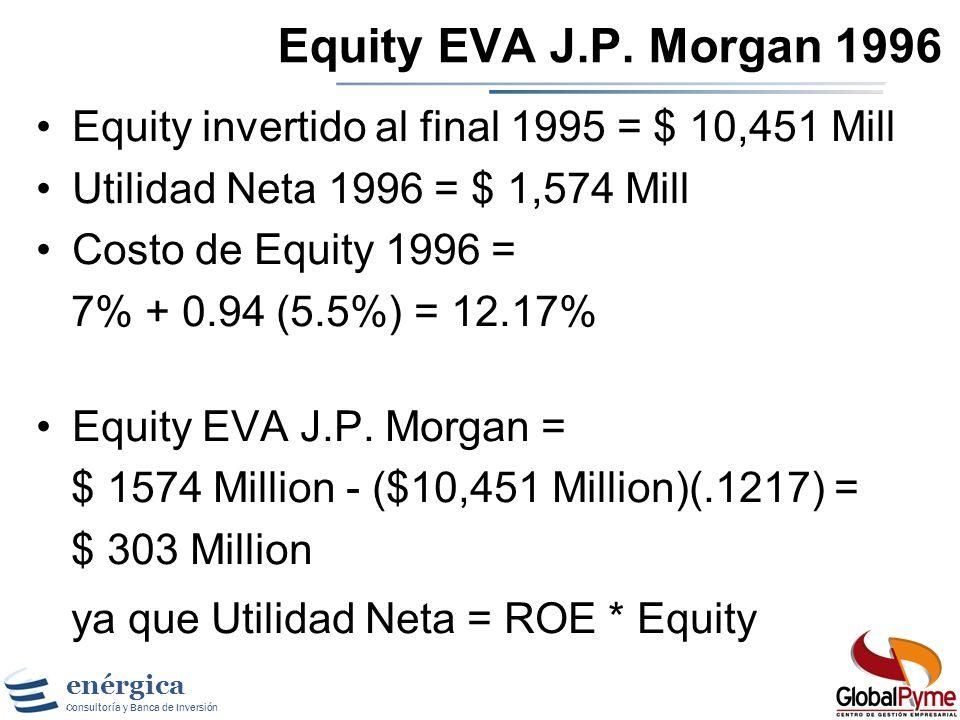 enérgica Consultoría y Banca de Inversión Equity EVA Cuando el capital o el apalancamiento son difíciles de medir, el EVA se puede plantear en término