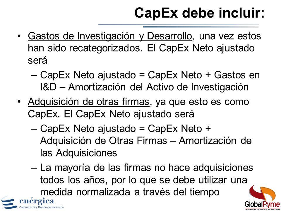 enérgica Consultoría y Banca de Inversión CapEx Neto Las inversiones netas en bienes de capital (CapEx Neto) representan la diferencia entre CapEx y D