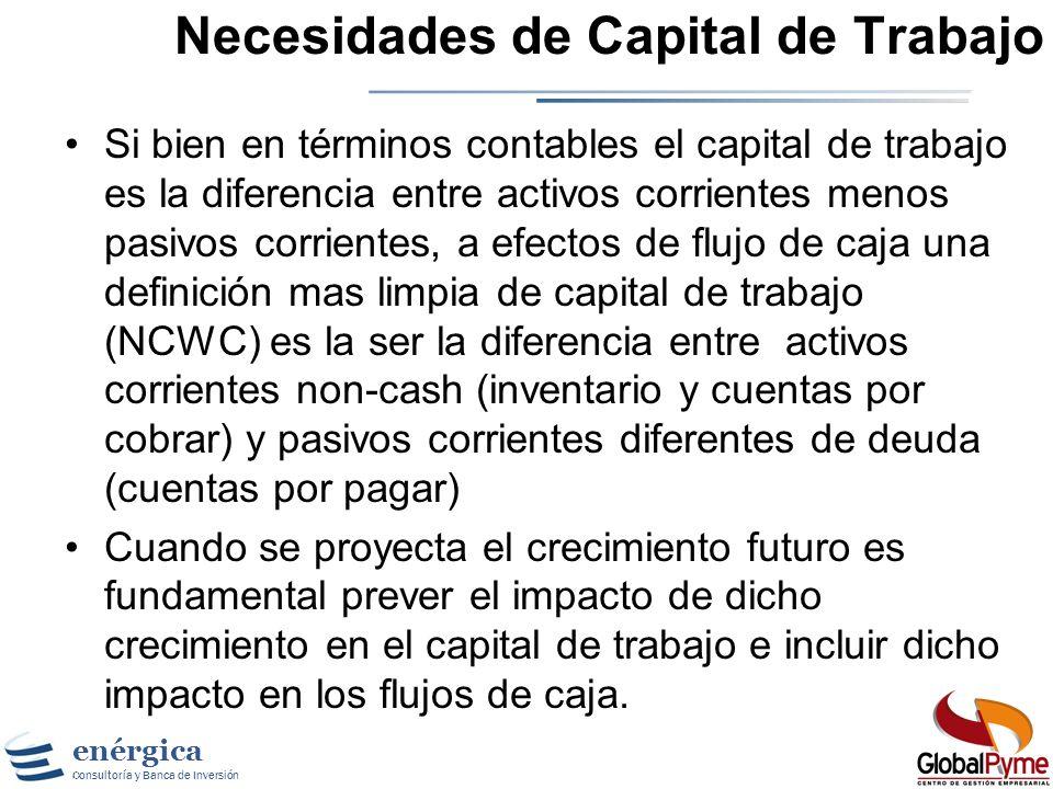 enérgica Consultoría y Banca de Inversión CapEx debe incluir: Gastos de Investigación y Desarrollo, una vez estos han sido recategorizados. El CapEx N