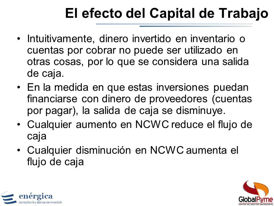enérgica Consultoría y Banca de Inversión Necesidades de Capital de Trabajo Si bien en términos contables el capital de trabajo es la diferencia entre