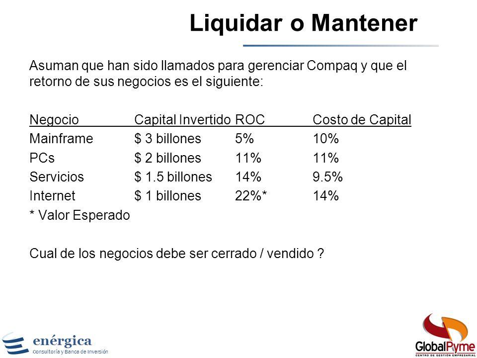 enérgica Consultoría y Banca de Inversión Venta de Activos Malos Todas las firmas tienen inversiones en activos cuya rentabilidad es menor al costo de